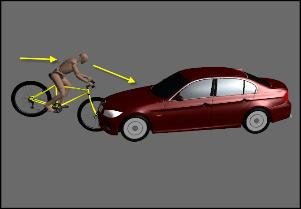 Bicycle Accident Reconstruction